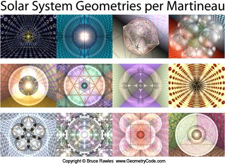 Solar System Geometries per Martineau - 2014 calendar