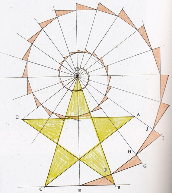 Keith Critchlow : Fibonacci Spiral and Pentagram