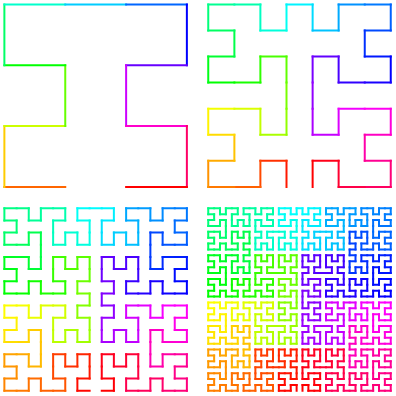 Moore curve: stages 1 through 4 (rectangular 2-dimensional fractal)