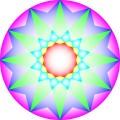 4-Polarity-Symbol for Hermetic Law #4