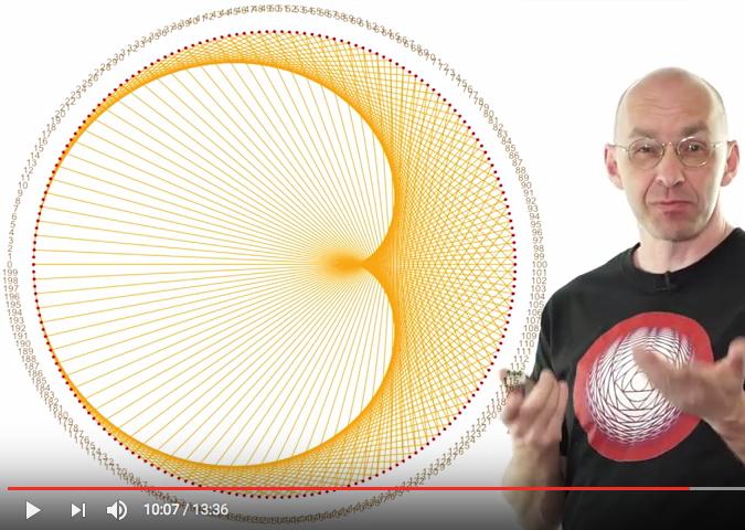 Mathologer - String Art Mandelbrot